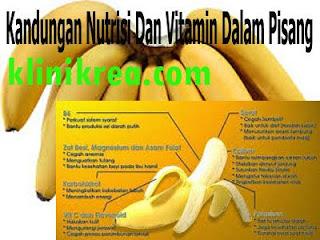 Kandungan Nutrisi Dan Vitamin Dalam Pisang