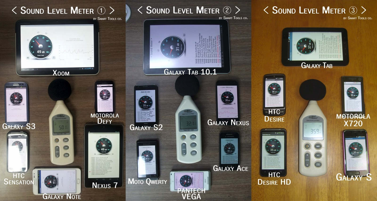 Android boy's Lab: Sound Meter Pro (ver 2 4) manual