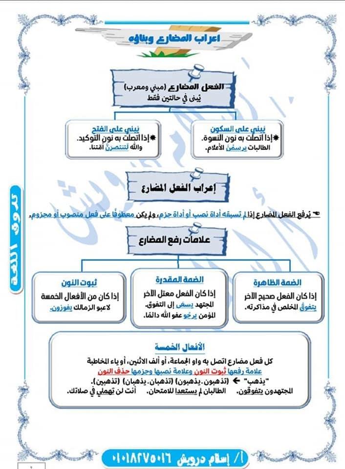 ملخص نحو الصف الثانى الثانوى نظام جديد 2020 أ/ اسلام درويش 1
