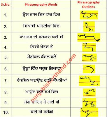 24-july-2020-punjabi-shorthand-phraseography