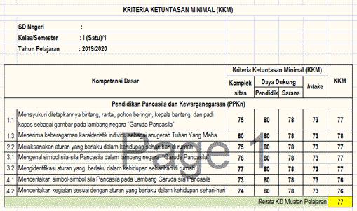 Aplikasi Hitung KKM SD Kurikulum 2013