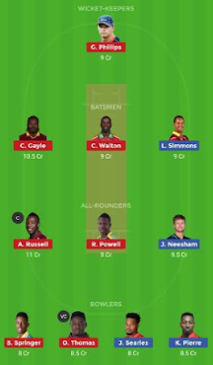 TKR VS JAM dream 11 team | JAM vs TKR