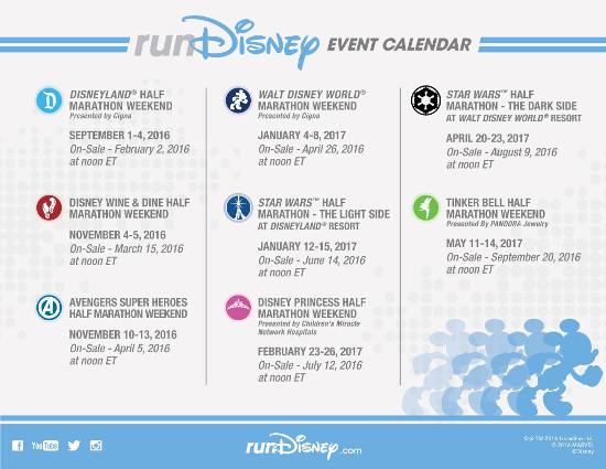 as corridas da Disney em Orlando em 2017