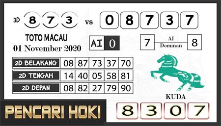 Prediksi Pencari Hoki Group Macau Minggu 01 November 2020