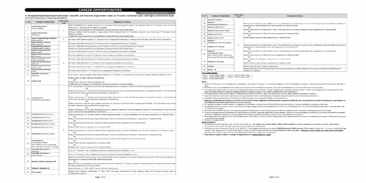 A Public Sector Scientific and Technical Organization Jobs 2020 for Engineering Assistant, Scientific Assistant-II, Technician-II, Helper-I and many more vacant posts
