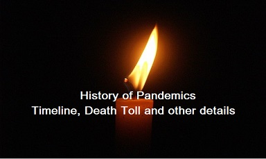 History of Pandemic: Timeline, Death Toll and other details, worst pandemics in history, pandemics in the last 100 years, list of pandemics in history