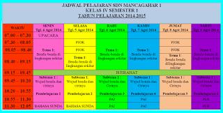 Jadwal Pelajaran SD Kurikulum 2013
