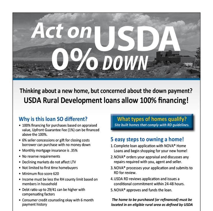 Rural housing loan program in Kentucky