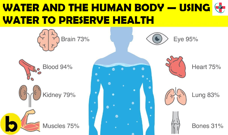WATER AND THE HUMAN BODY — USING WATER TO PRESERVE HEALTH