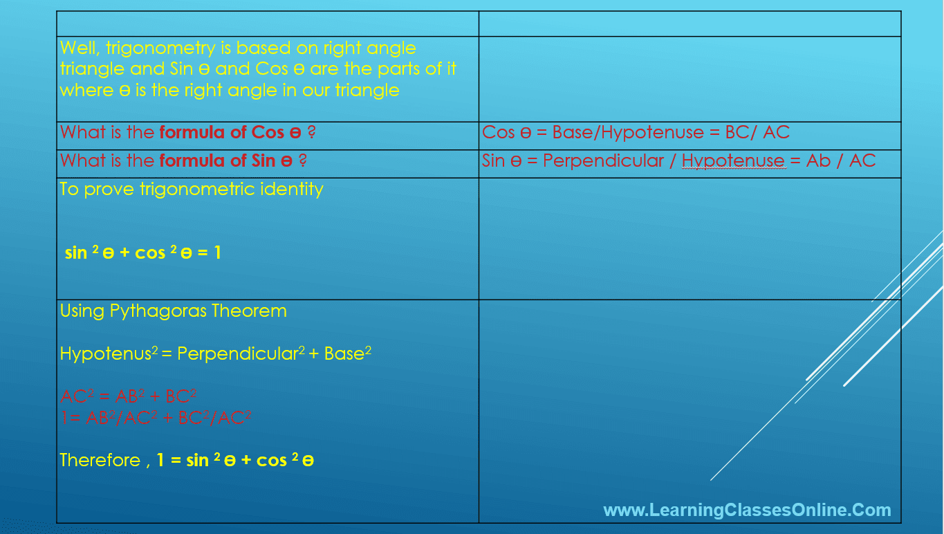 maths lesson plan ppt images and photos