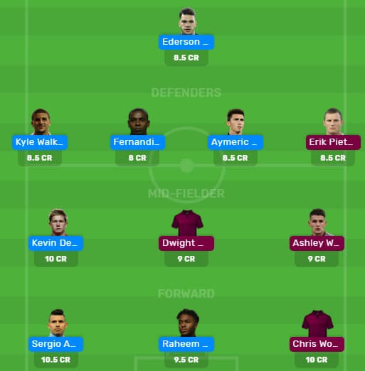 MCI vs BUR Dream11 Fantasy Football Team