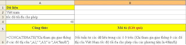[Sử dụng Excel] Các hàm xử lý chuỗi - phần 3