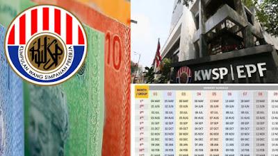 Tarikh Pembayaran i-Lestari KWSP Untuk Bulan September 2020 (Jadual)