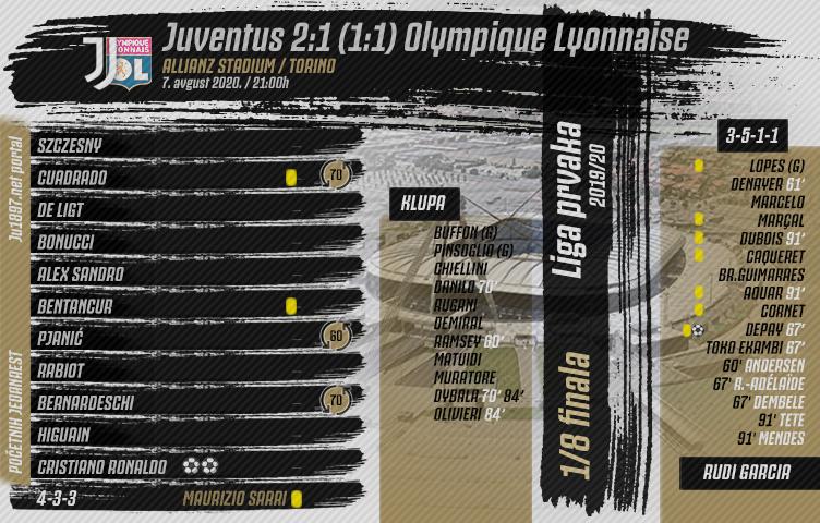 Liga prvaka 2019/20 / 1/8 / Juventus - Olym. Lyonnaise 2:1 (1:1)