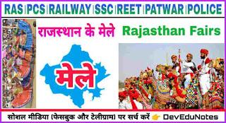 Rajasthan Fairs