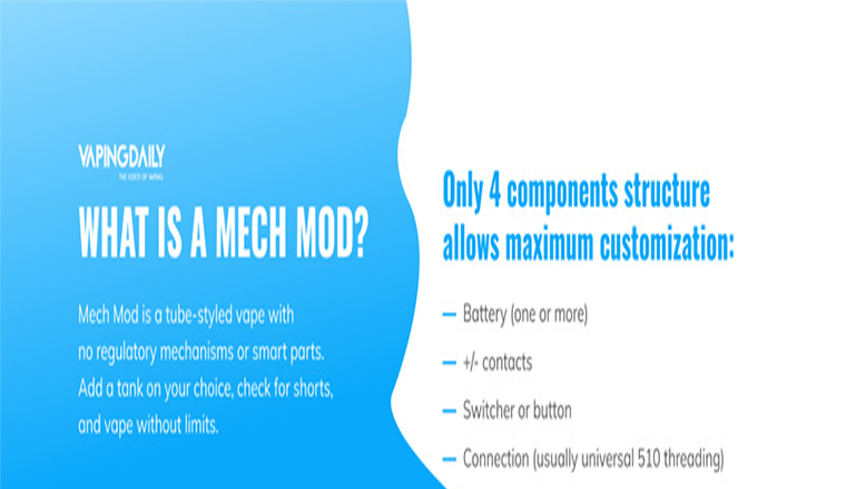 What Is Mech Mod #infographic