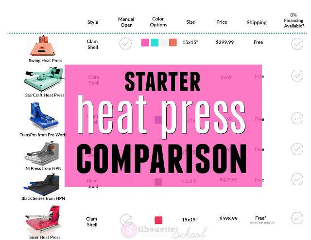 heat press, 8-in-1 heat press, heat press reviews, Heat press video, heat press basics