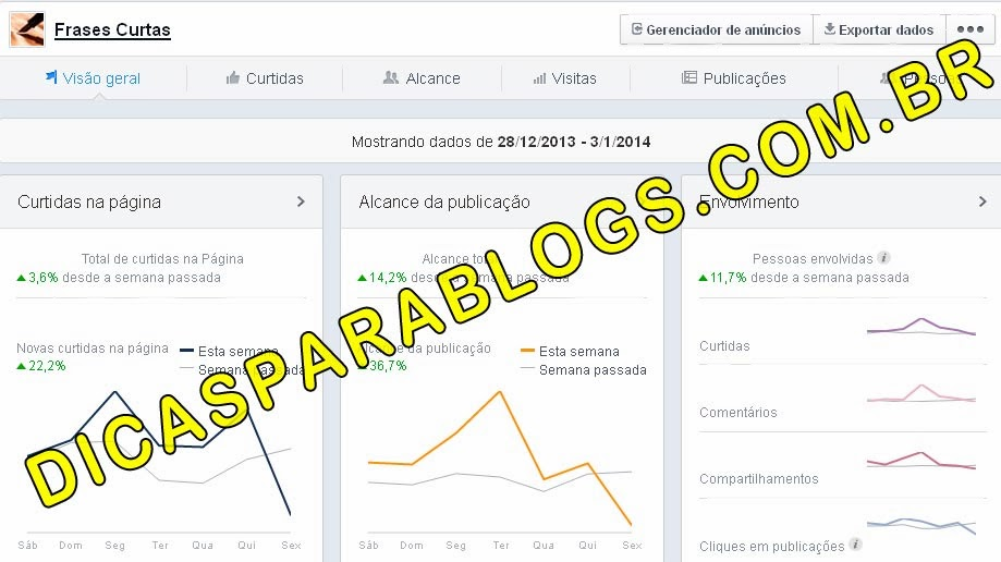 Como usar Insights do Facebook