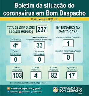 Quadro Atualizado do Coronavirus de Bom Despacho às 10h40 19/05