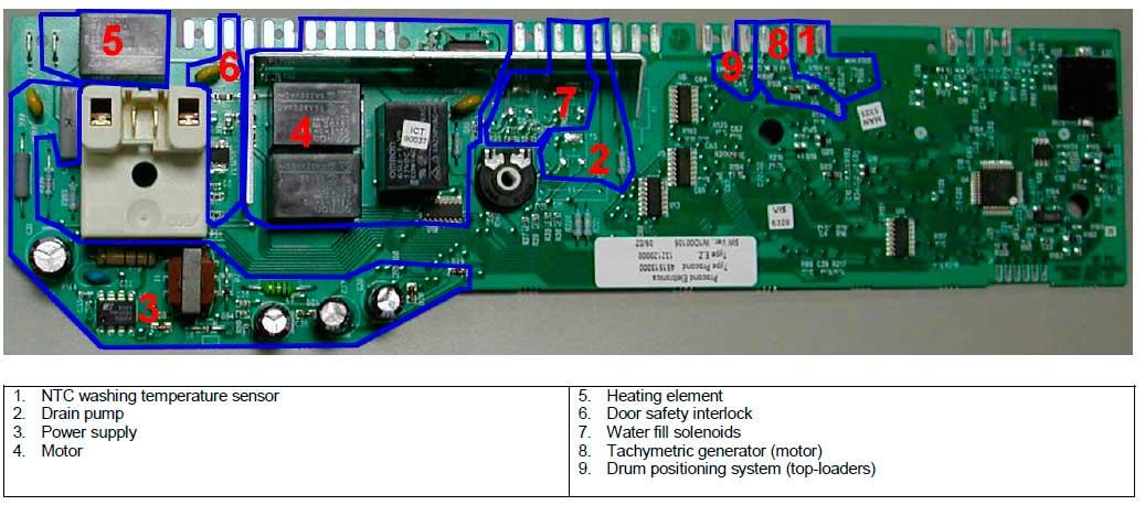 Esquema El 233 Ctrico Programador Electrolux Ewm1000