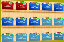 RPP Kelas X Kurikulum 2013 SMA/SMK Mapel Wajib Matematika