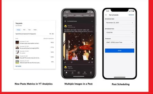 YouTube brings community posts to more channels