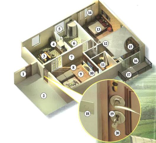 Từ vựng tiếng Trung bằng hình ảnh chủ đề nhà ở