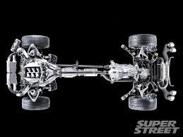 Lamborghini huracan suspension