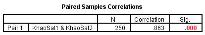 kiem dinh paired sample t test
