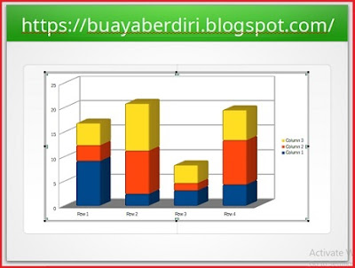 Grafik Bar 3 Dimensi