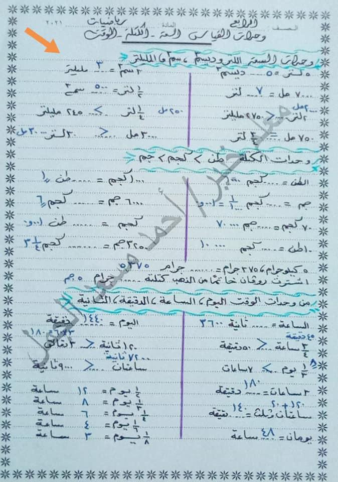 """مراجعة ليلة الإمتحان علوم ورياضيات للصف الرابع الإبتدائى ترم ثانى """"مقرر ابريل"""" أ/ أحمد مسعد الجمل  1"""