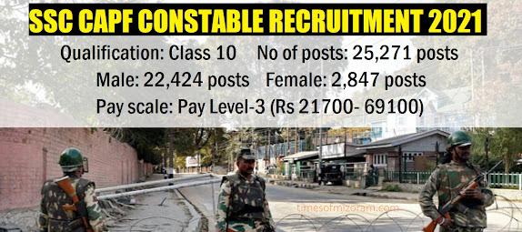 SSC CAPF Constable Recruitment 2021