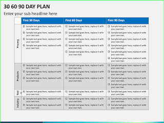 30 60 90 day sales management plan template