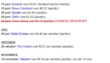 Aandelen Belgie die nog dividend moeten betalen in 2020