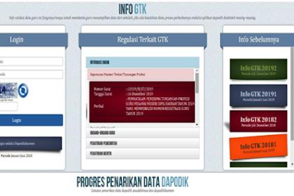Cara Cek SK Tunjangan Sertikasi Di Info GTK Tahun 2020 Dengan Link Terbaru