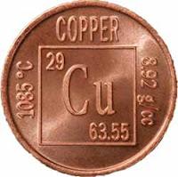 bakır minerali nedir ?