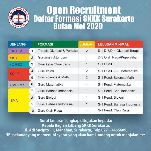 Lowongan Kerja Bulan Mei 2020 di Sekolah Kristen Kalam Kudus Surakarta