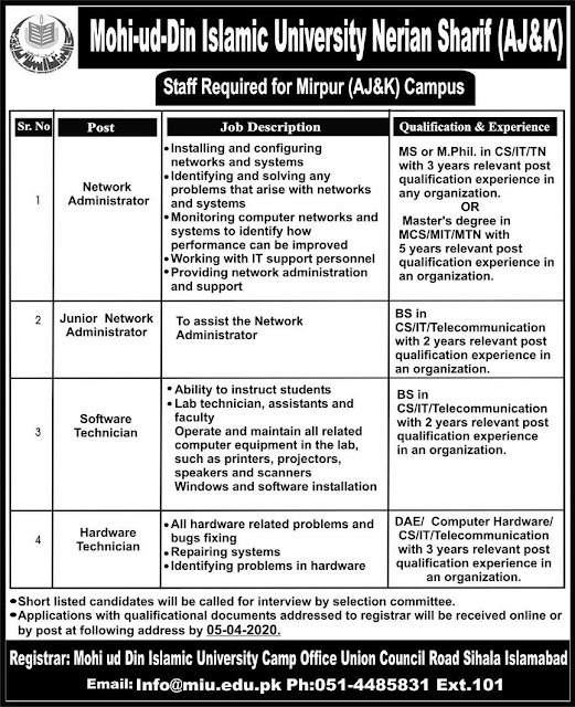 Staff Required Mohi-ud-Din Islamic University Nerian Sharif Mirpur AJ&K Campus