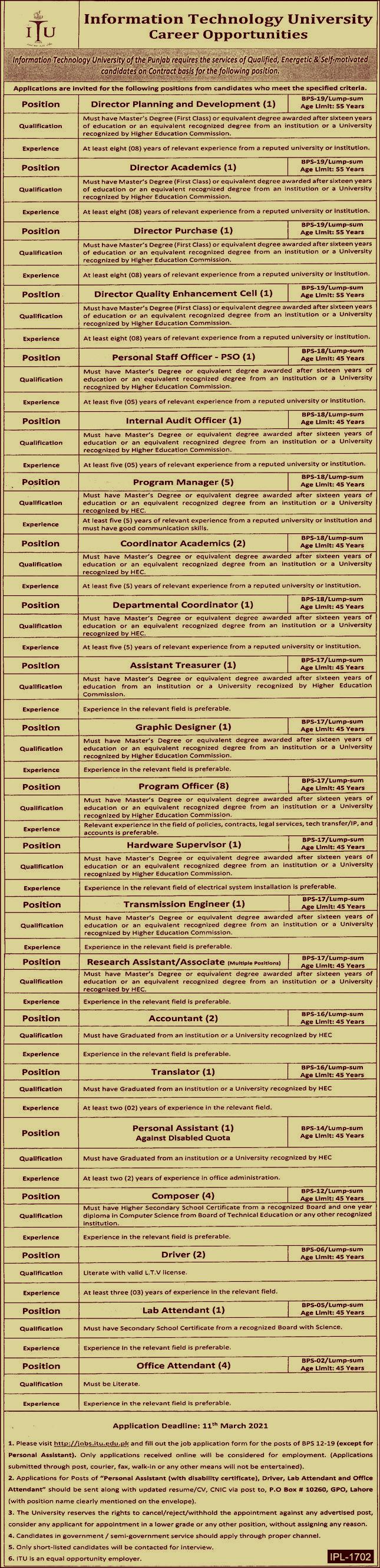 Jobs in Information Technology University 2021