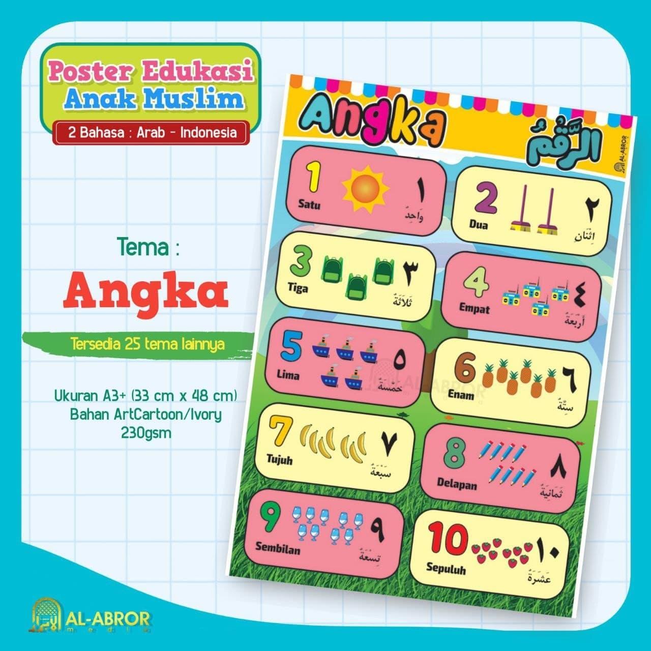 Poster Angka