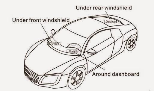 Jogjatracker: Wiring Kabel GPS Tracker Concox GT06N