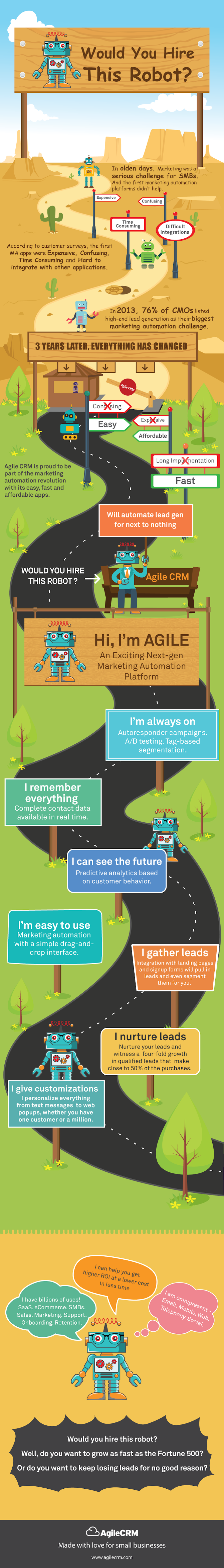 Would You Hire This Robot? #infographic
