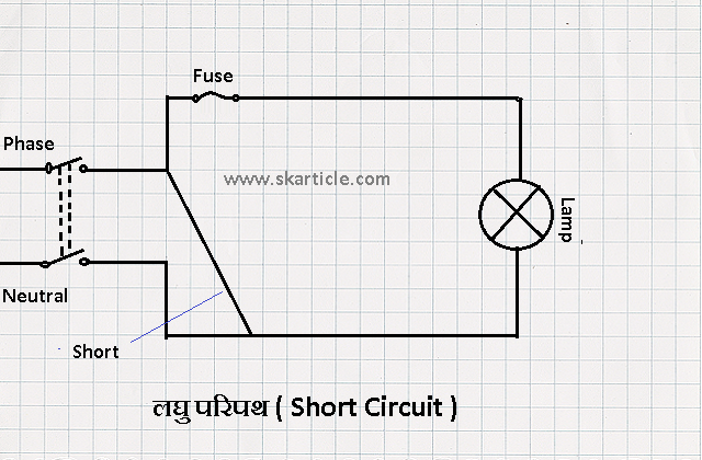 short circuit in hindi