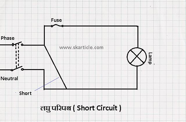 short circuit in hindi