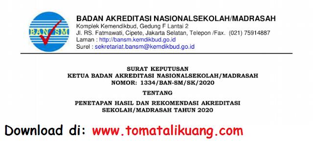 sk ban sm nomor 1334 ban-sm 2020 tentang peneteapan hasil dan rekomendasi akreditasi sekolah madrasah tahun 2020 pdf tomatalikuang.com