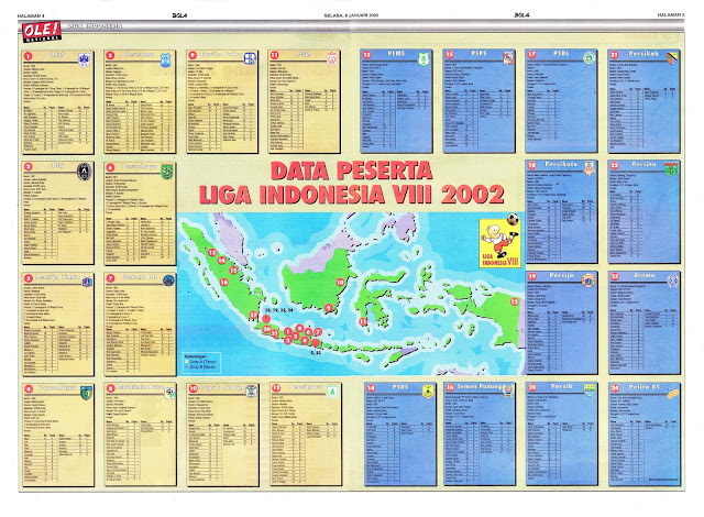 DATA PESERTA LIGA INDONESIA VIII 2002