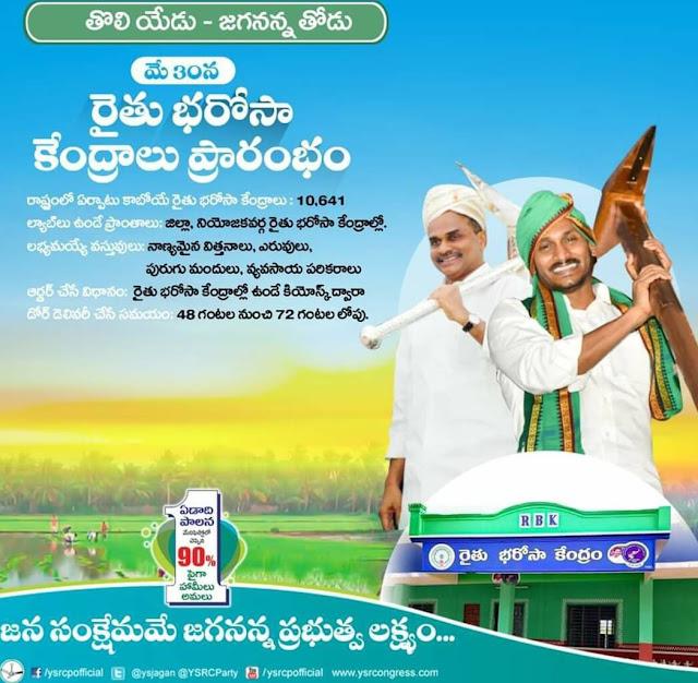 launching rythu bharosa centres
