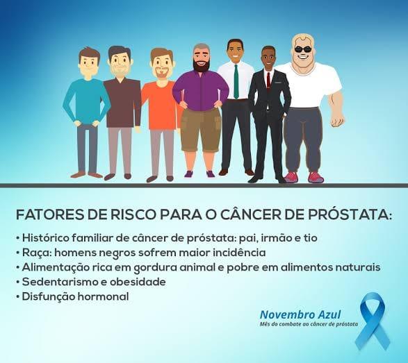 cancer de prostata aos 35 anos