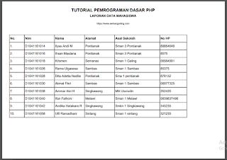 export ke pdf aplikasi crud dengan php
