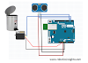 Automatic Dustbin open and close using Ultrasonic sensor and Arduino